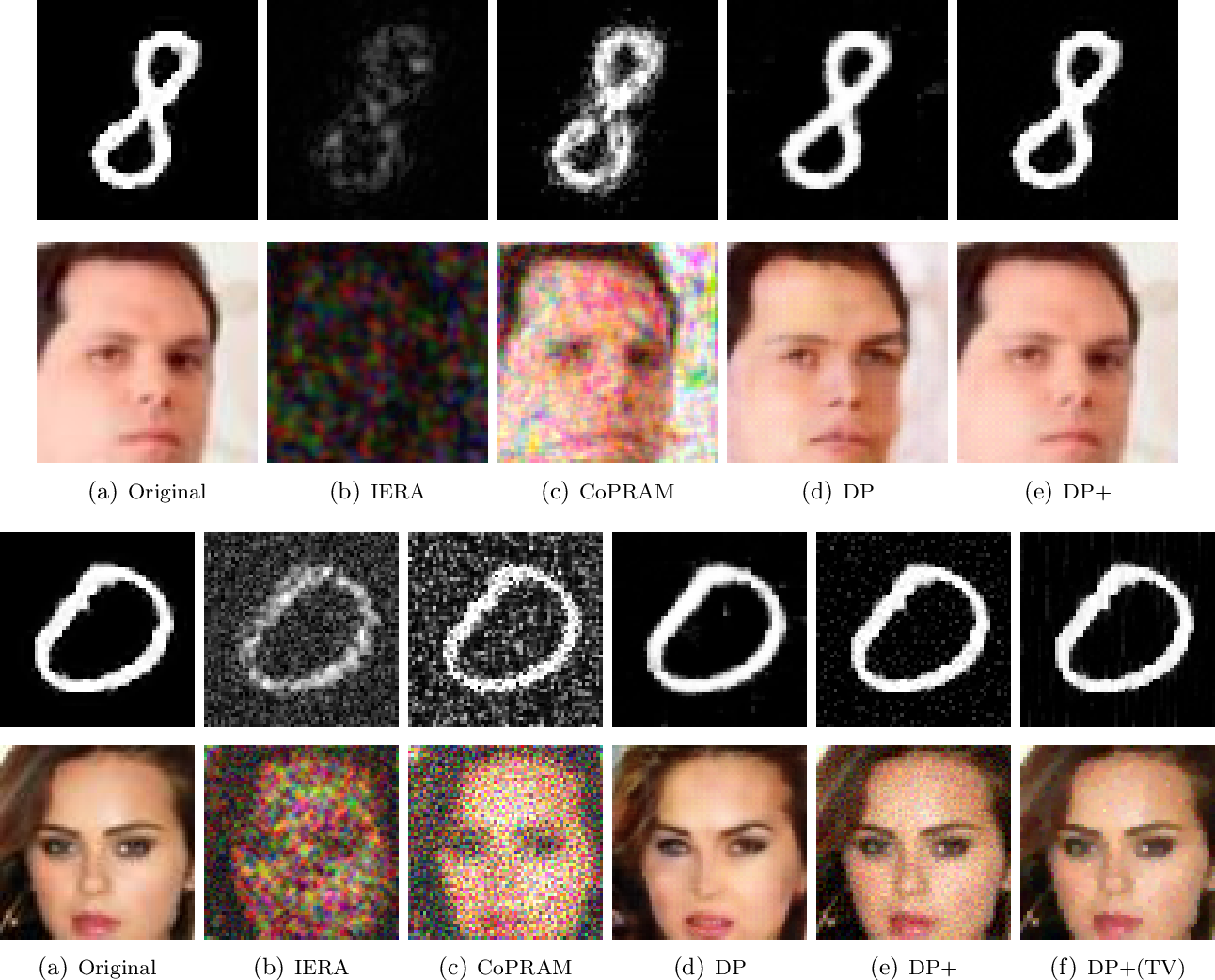 Figure 4 for Deep Ptych: Subsampled Fourier Ptychography using Generative Priors