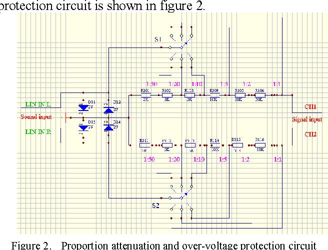 Development of Multi-functional Virtual Oscilloscope Based on
