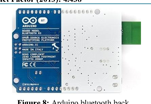 Figure 8 from Home Automation Using Android and Bluetooth