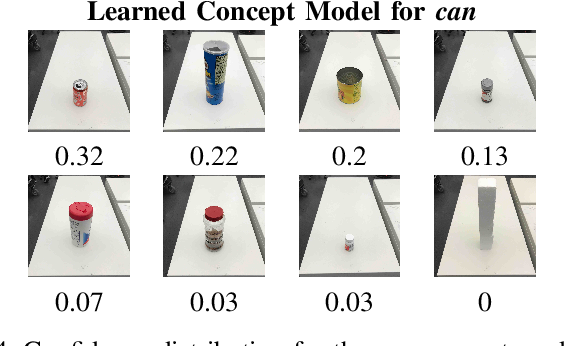 Figure 4 for Improving Grounded Natural Language Understanding through Human-Robot Dialog