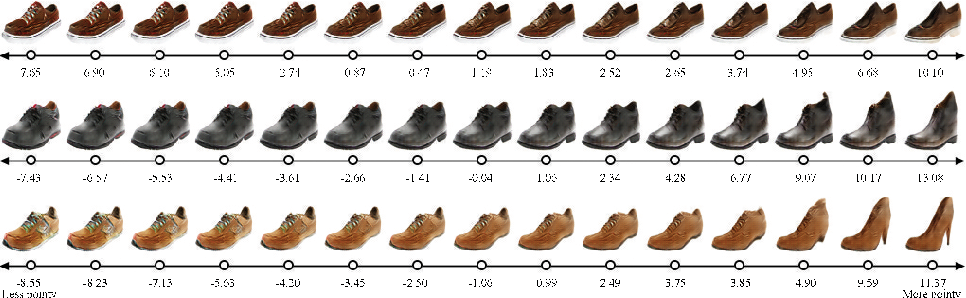 Figure 2 for Ranking CGANs: Subjective Control over Semantic Image Attributes