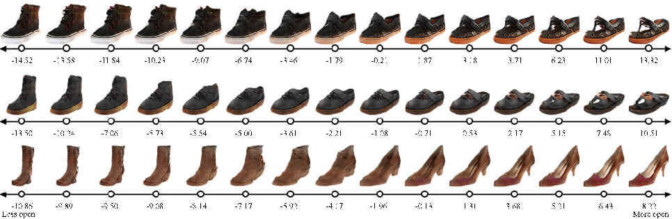 Figure 3 for Ranking CGANs: Subjective Control over Semantic Image Attributes