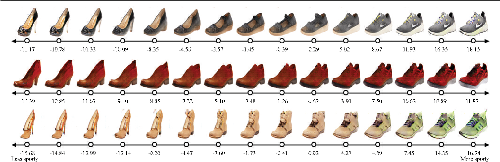 Figure 4 for Ranking CGANs: Subjective Control over Semantic Image Attributes