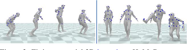 Figure 4 for HuMoR: 3D Human Motion Model for Robust Pose Estimation