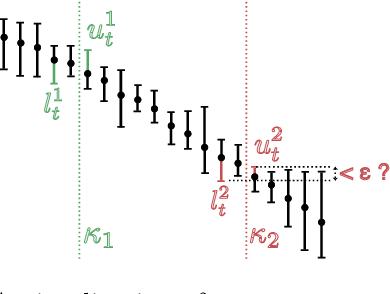 Figure 1 for Adaptive Sampling for Coarse Ranking
