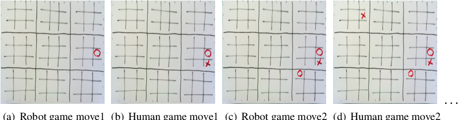 Figure 3 for A Data-Efficient Deep Learning Approach for Deployable Multimodal Social Robots