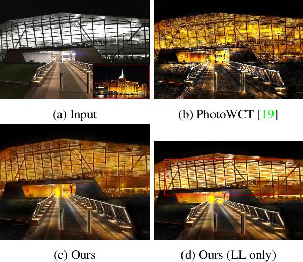 Figure 4 for Photorealistic Style Transfer via Wavelet Transforms