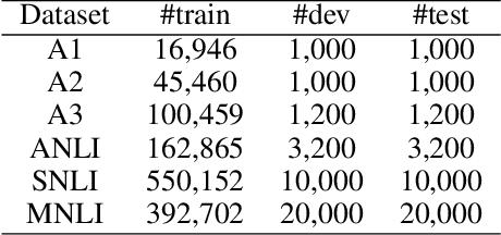 Figure 2 for Counterfactual Maximum Likelihood Estimation for Training Deep Networks
