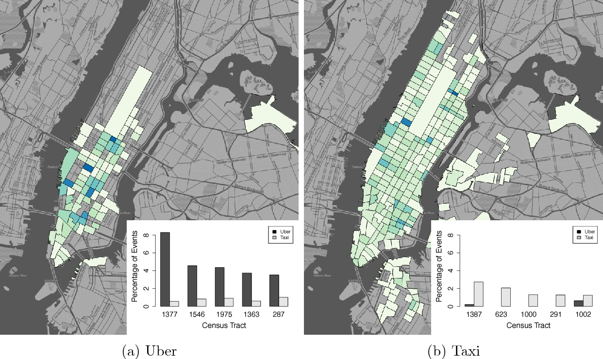 Figure 1 from Uber vs  Taxis: Event detection and