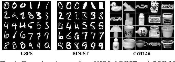 Figure 1 for Probabilistic Filtered Soft Labels for Domain Adaptation