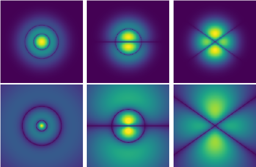 Figure 3 for Wavelet Scattering Networks for Atomistic Systems with Extrapolation of Material Properties