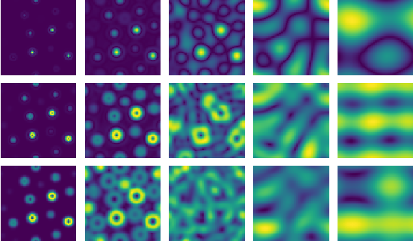 Figure 4 for Wavelet Scattering Networks for Atomistic Systems with Extrapolation of Material Properties
