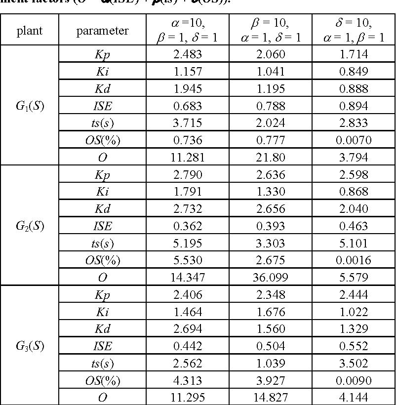 ai2-s2-public s3 amazonaws com/figures/2017-08-08/
