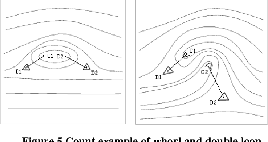 Figure 3 left loop and right loop
