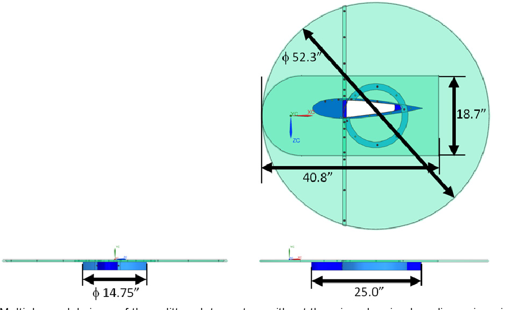 Figure 6 from Low-Reynolds Number Aerodynamics of an 8 9 Percent