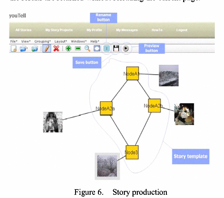 Figure 6 from The Hero's Journey — A stortytelling template