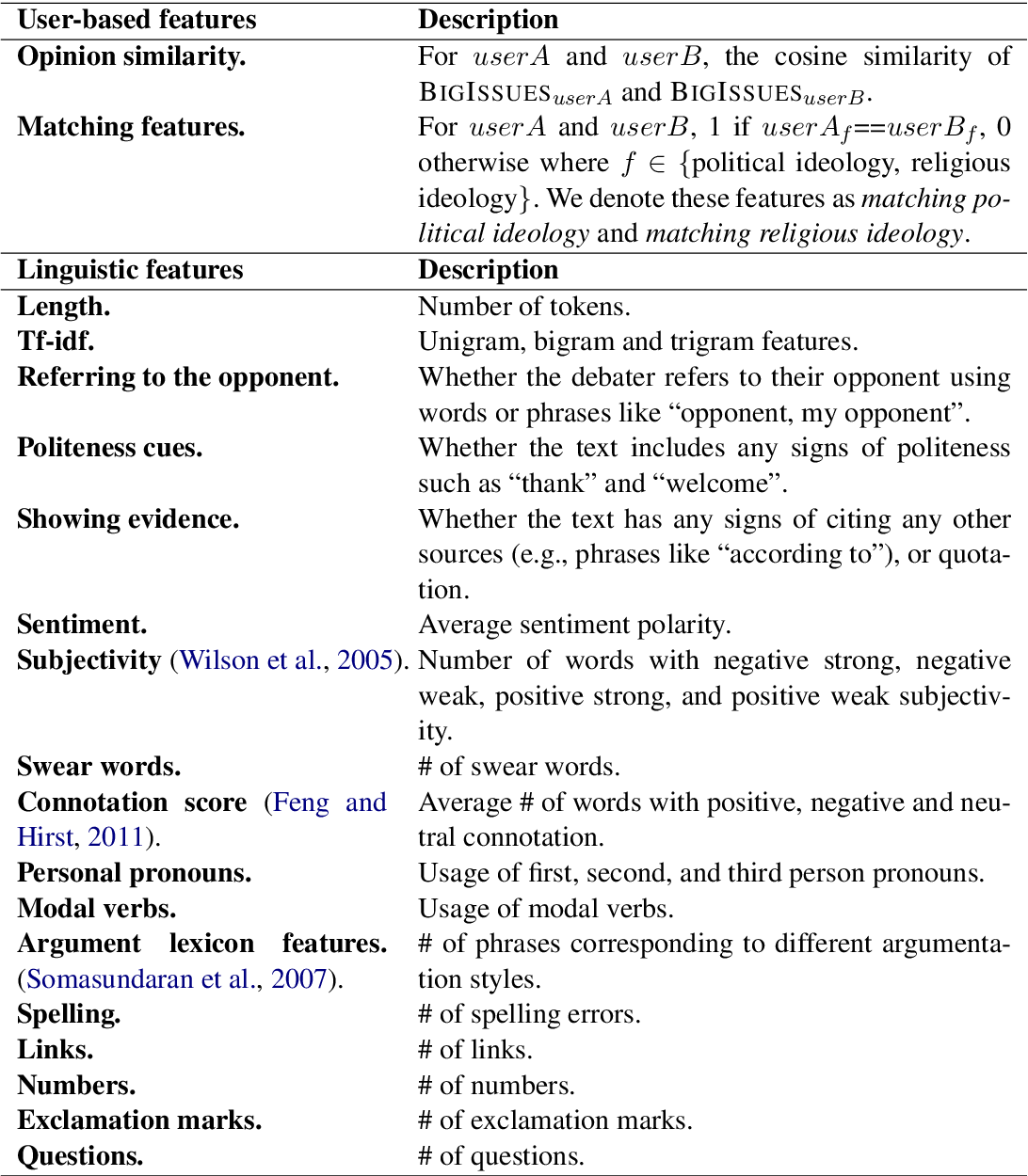 Figure 4 for Exploring the Role of Prior Beliefs for Argument Persuasion