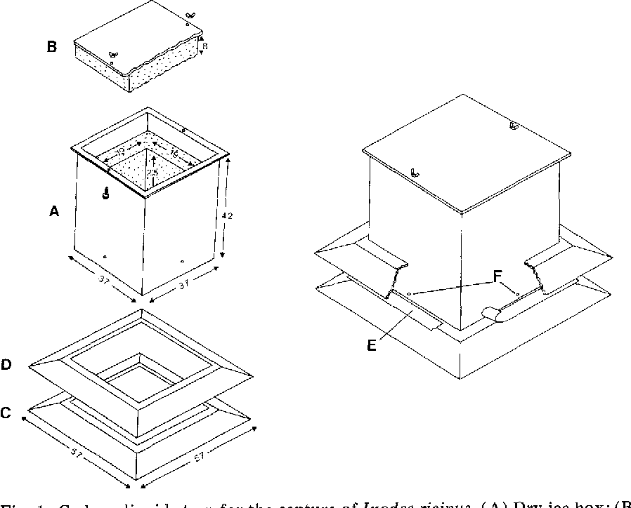 Figure 1 From A Carbon Dioxide Trap For Prolonged Sampling Ofixodes