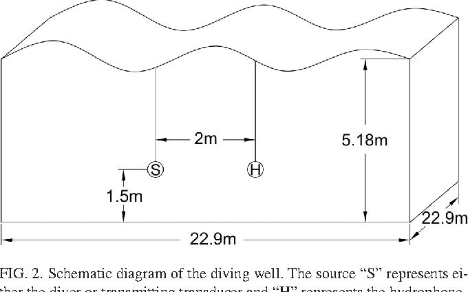 Open Circuit Scuba Diagrams Wiring Diagram
