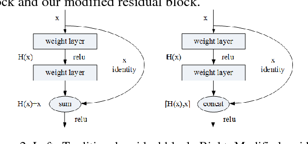 Figure 3 for Facial Expression Recognition Based on Complexity Perception Classification Algorithm