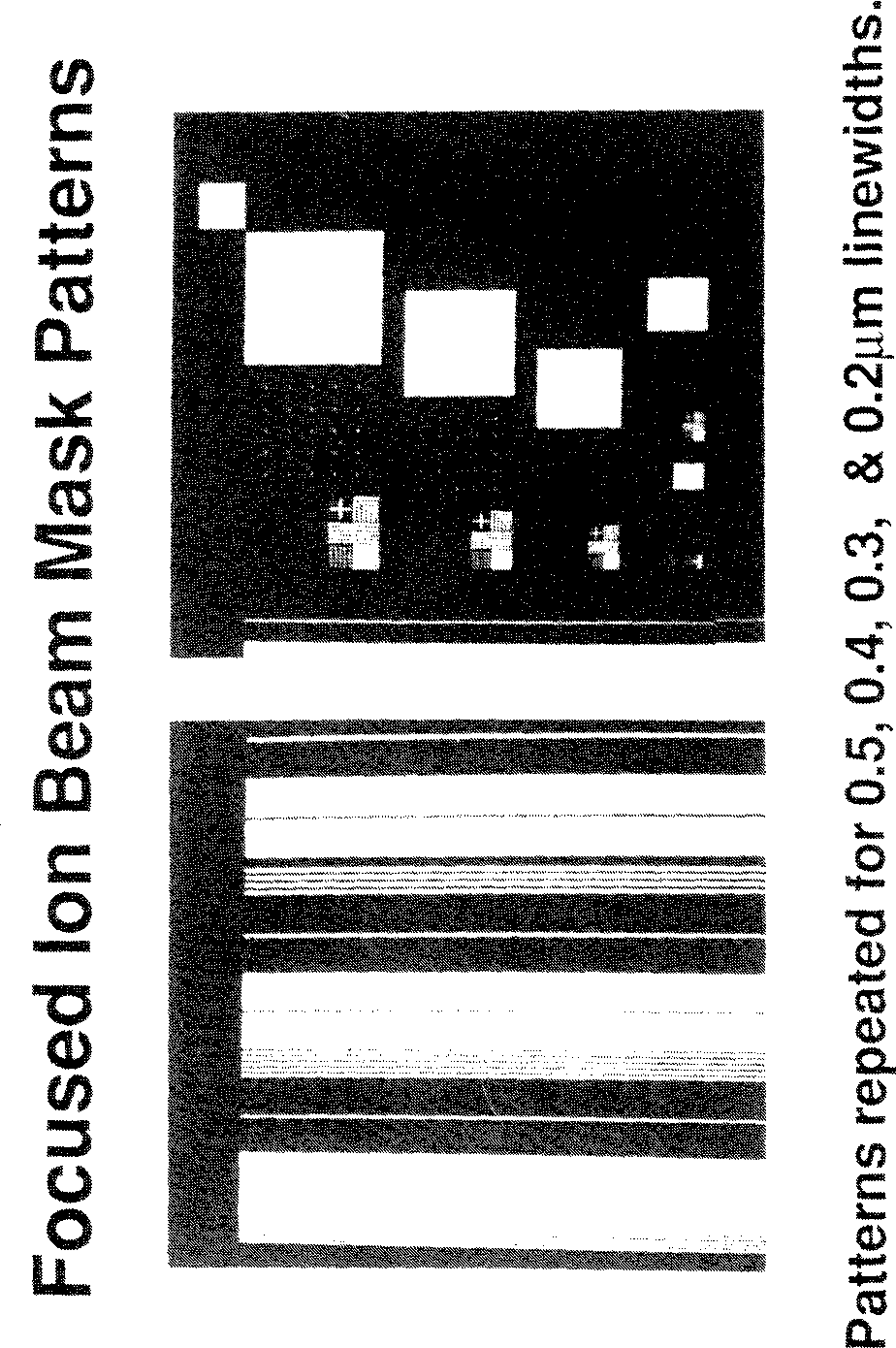 Figure 6.3: Mask patterns used in the diffraction experiments.