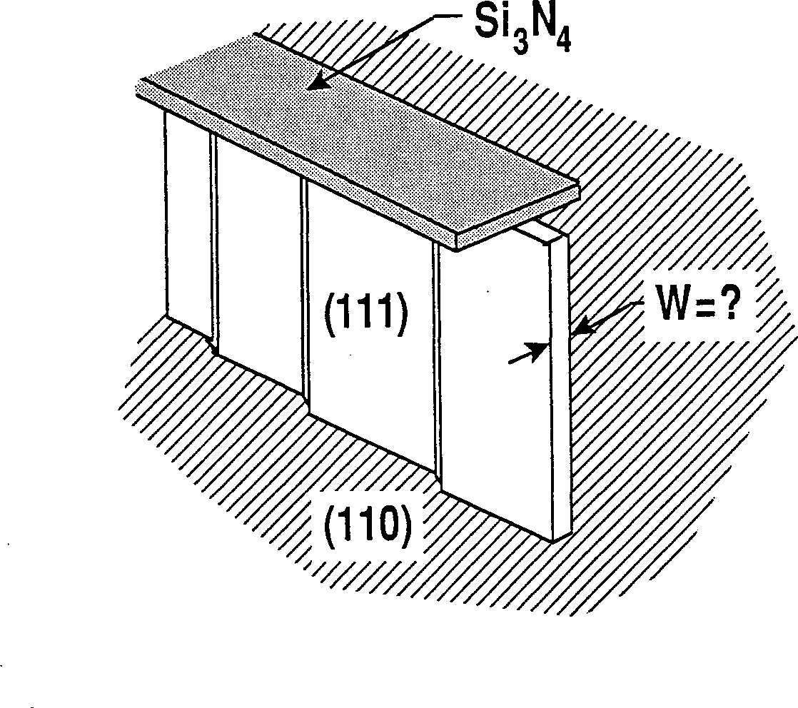 Figure C.4: Misalignment to the crystalographic plane causes jogs in the (111) wall.