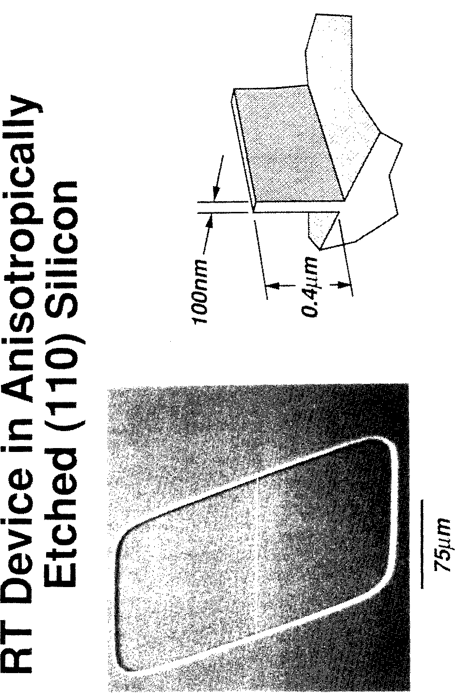 Figure C.6: First level patterning of a resonant tunneling device [91,92]. The
