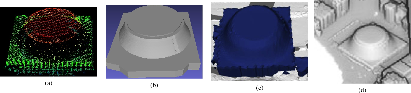 Figure 4 for Curved Buildings Reconstruction from Airborne LiDAR Data by Matching and Deforming Geometric Primitives