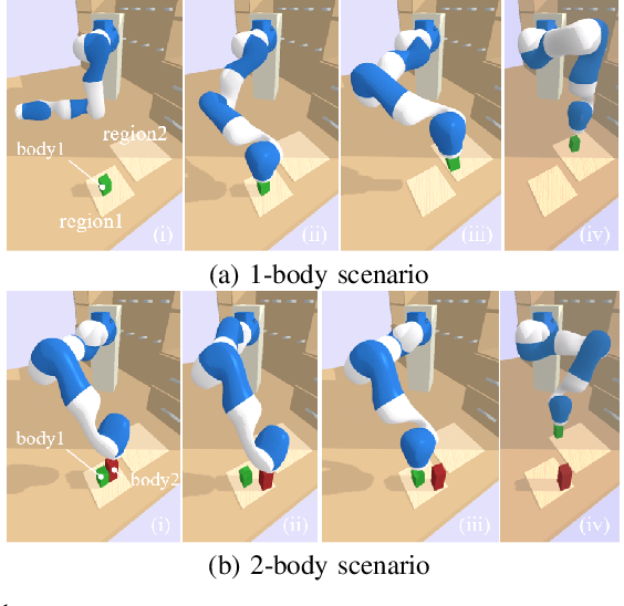 Figure 1 for Extended Task and Motion Planning of Long-horizon Robot Manipulation