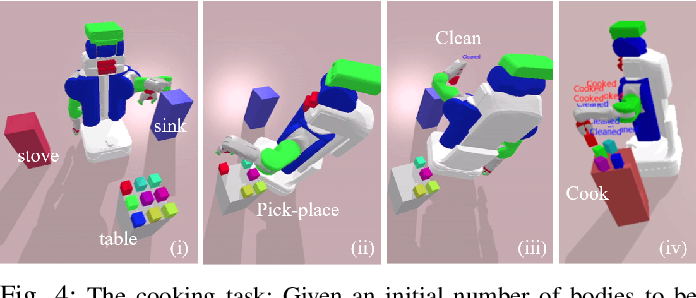 Figure 4 for Extended Task and Motion Planning of Long-horizon Robot Manipulation