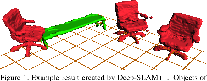 Figure 1 for Deep-SLAM++: Object-level RGBD SLAM based on class-specific deep shape priors