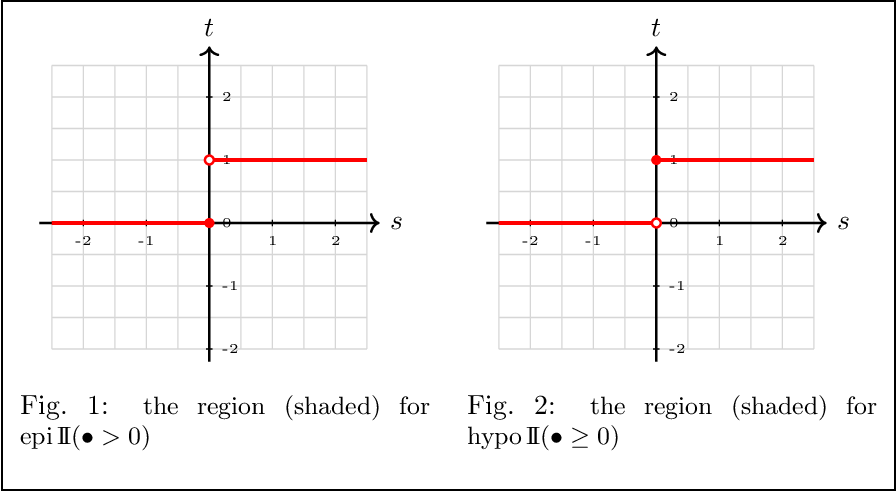 Figure 2 for Estimation of Individualized Decision Rules Based on an Optimized Covariate-Dependent Equivalent of Random Outcomes