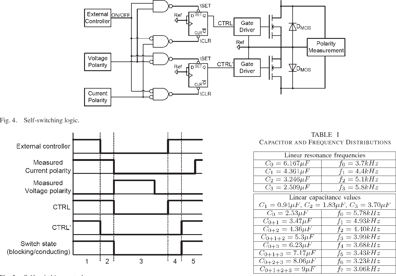Single Phase Resonant Lc Circuit Using A Bank Of Self Switched Figure 3 Parallel Rlc 4
