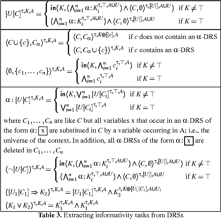 Figure 3 for Contextual Inference in Computational Semantics