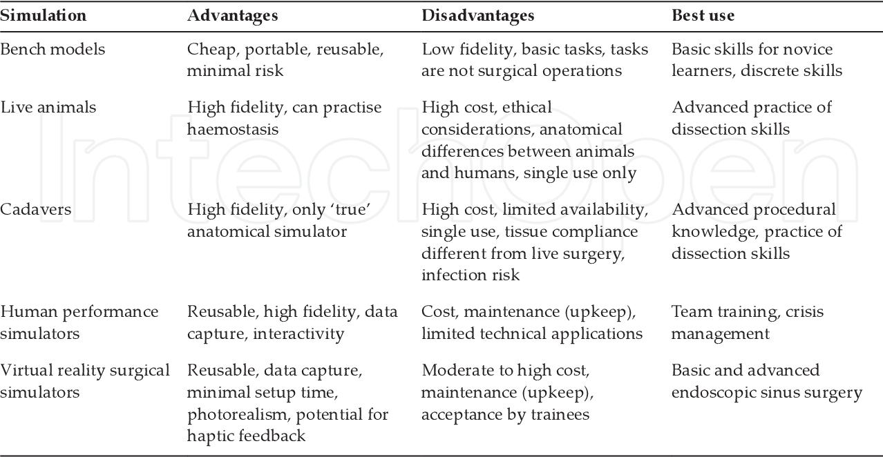 Brief overview of endoscopic sinus surgery - Semantic Scholar