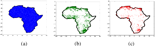 Figure 1 for Semi-Supervised Multitask Learning on Multispectral Satellite Images Using Wasserstein Generative Adversarial Networks (GANs) for Predicting Poverty