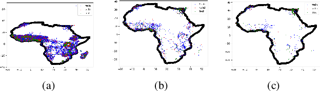 Figure 3 for Semi-Supervised Multitask Learning on Multispectral Satellite Images Using Wasserstein Generative Adversarial Networks (GANs) for Predicting Poverty