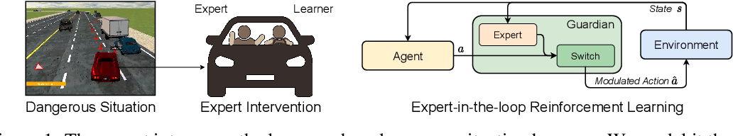 Figure 1 for Safe Driving via Expert Guided Policy Optimization