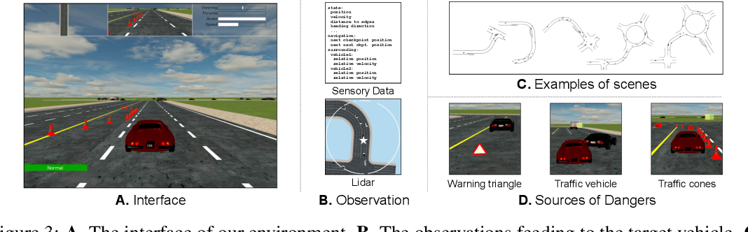 Figure 4 for Safe Driving via Expert Guided Policy Optimization