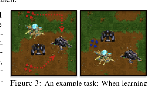 Figure 2 for Learning a Prior over Intent via Meta-Inverse Reinforcement Learning