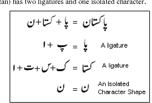 Figure 4 from Nastaliq optical character recognition