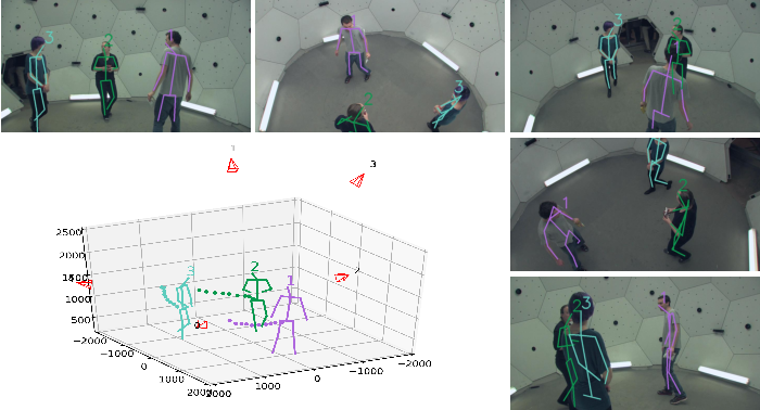 Figure 1 for VoxelTrack: Multi-Person 3D Human Pose Estimation and Tracking in the Wild
