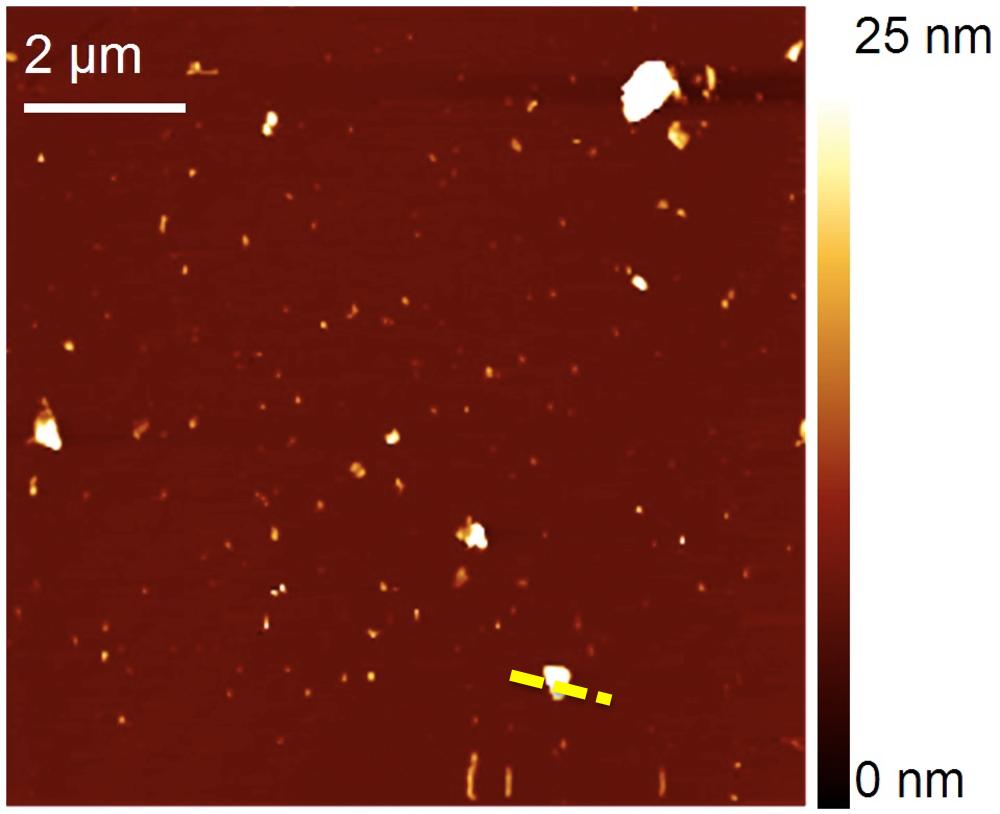 PDF] Exfoliation of Hexagonal Boron Nitride Through