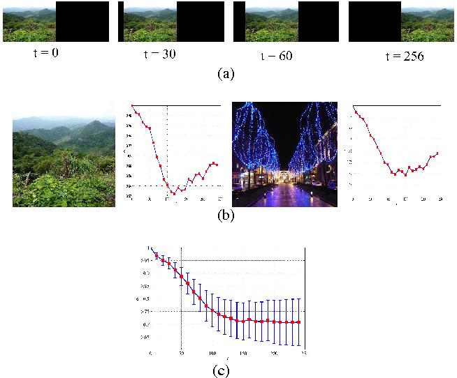 Figure 3 for Kernelized Deep Convolutional Neural Network for Describing Complex Images
