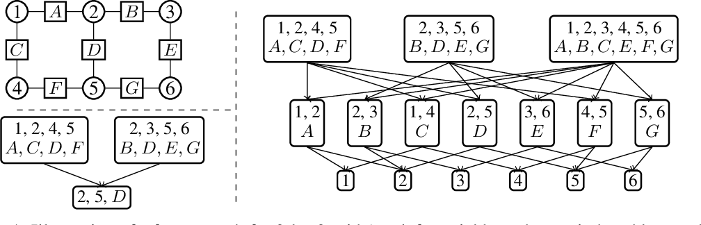Figure 1 for Region-based Energy Neural Network for Approximate Inference