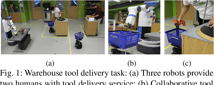 Figure 1 for Multi-Robot Deep Reinforcement Learning with Macro-Actions