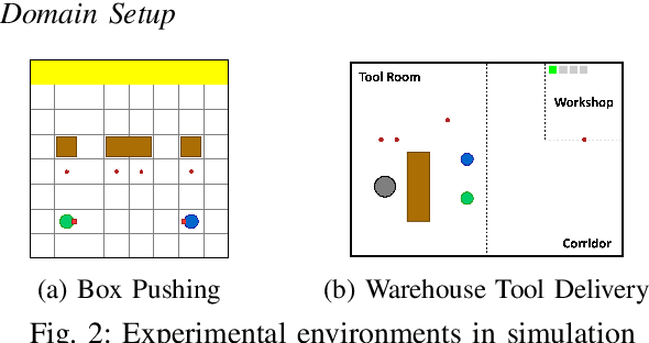 Figure 2 for Multi-Robot Deep Reinforcement Learning with Macro-Actions