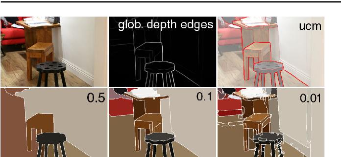 Figure 3 for DepthCut: Improved Depth Edge Estimation Using Multiple Unreliable Channels