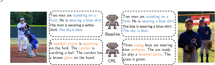 Figure 1 for Curiosity-driven Reinforcement Learning for Diverse Visual Paragraph Generation
