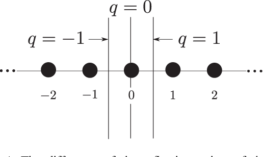 figure 4 from instructions for use title explicit definition of pt